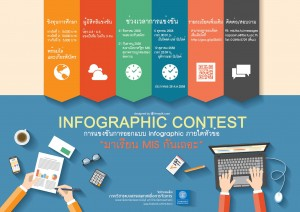 MIS Infographic Contest ครั้งที่ 1